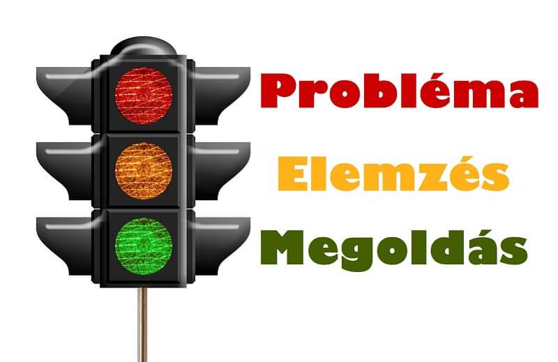 Honlap elemzés: Probléma, elemzés, megoldás