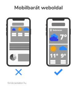 Mobilbarát verzió